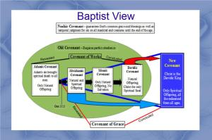 Baptist Covenant View