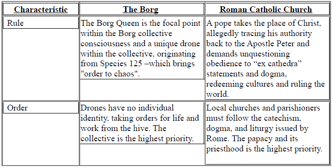 the differing views of protestantism and catholicism